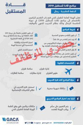 الهيئة العامة للطيران المدني توفر تدريب منتهي بالتوظيف 1440 بالمطارات