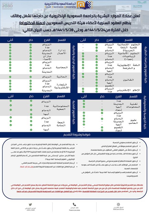 الجامعة السعودية الالكترونية تعلن وظائف اكاديمية بعدة مناطق بالمملكة 1441