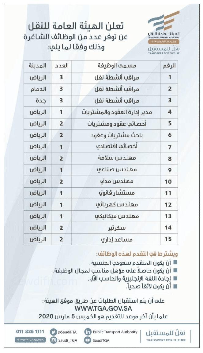 وظائف الهيئة العامة للنقل